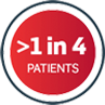 1 in 4 Patients